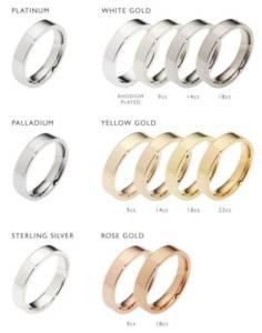 Jewellery metals