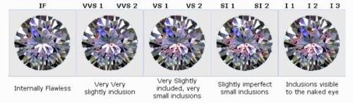 Rubie-Rae-Your-Diamond-Clarity-Guild