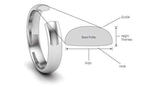wedding ring shapes