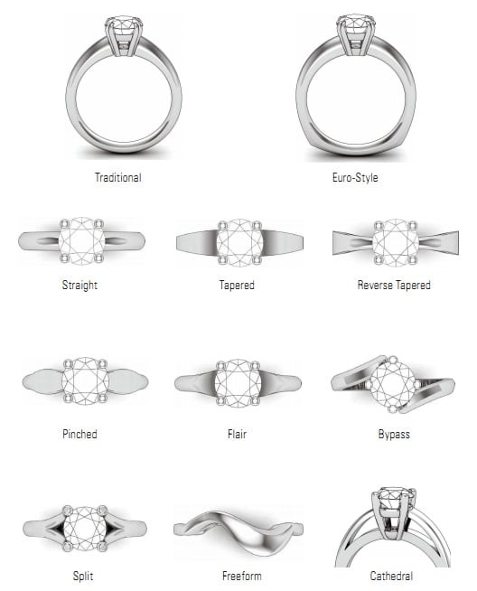 Ring shank styles