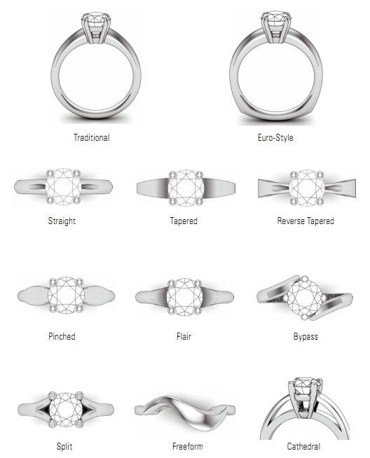 Ring shank styles
